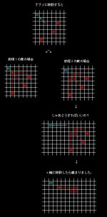 【RO】亀島での罠狩り【FTBM】